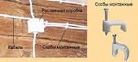 Электропроводка на даче г.Санкт-Петербург