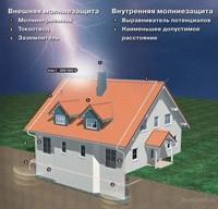 монтаж молниеприемника г.Санкт-Петербург